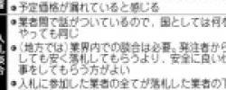 Tn20111228003801